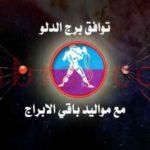 توافق الابراج : توافق برج الدلو مع مواليد باقي الابراج